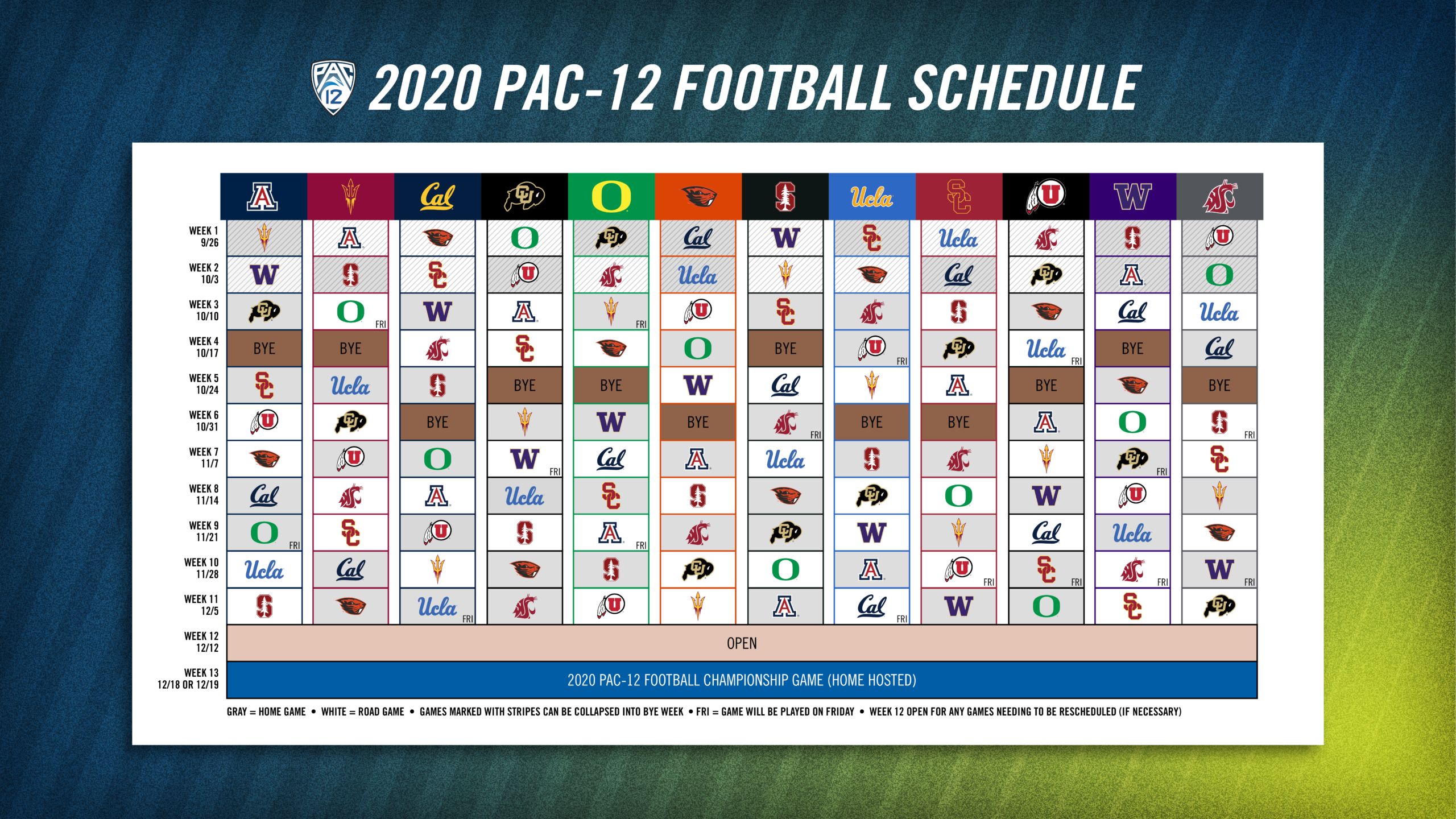 2020 Pac-12 Football Schedule: 10 Conference Games Only