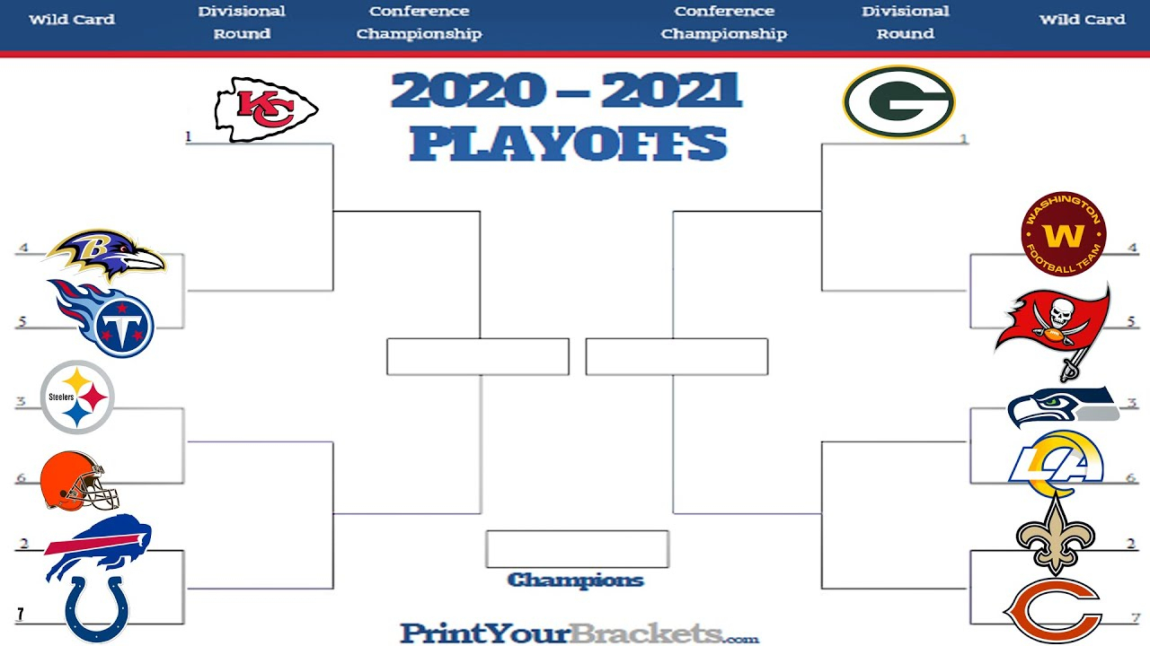 2021 Nfl Playoff Predictions! You Won'T Believe The Super Bowl Matchup!  100% Correct Bracket!
