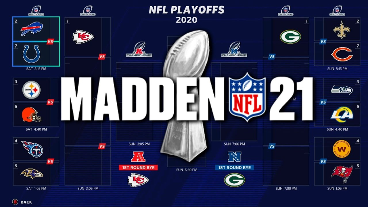 2021 Nfl Playoffs, But Its Decided By Madden