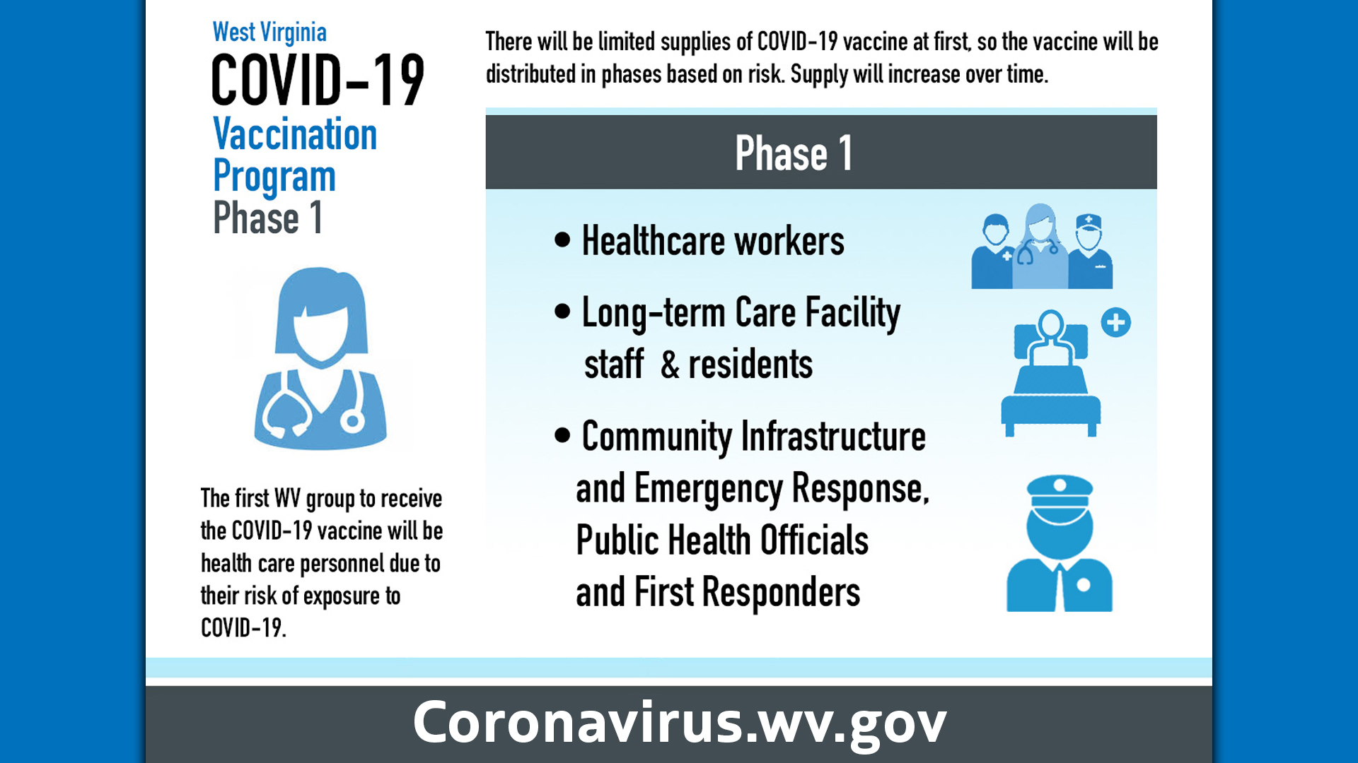 Covid-19 Update: Gov. Justice Announces Initial Vaccine