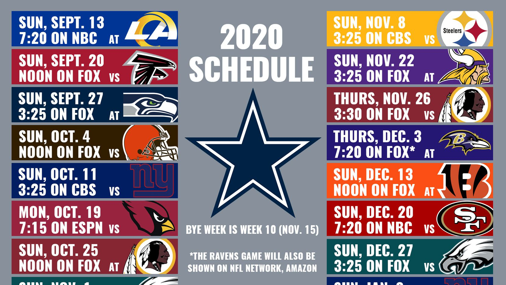 Cowboys Game-By-Game Predictions: How Many Wins Will Dallas