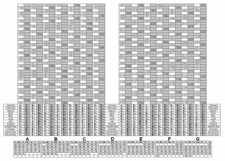 Depo Provera Printable Calendar July - Cool House Inteiror