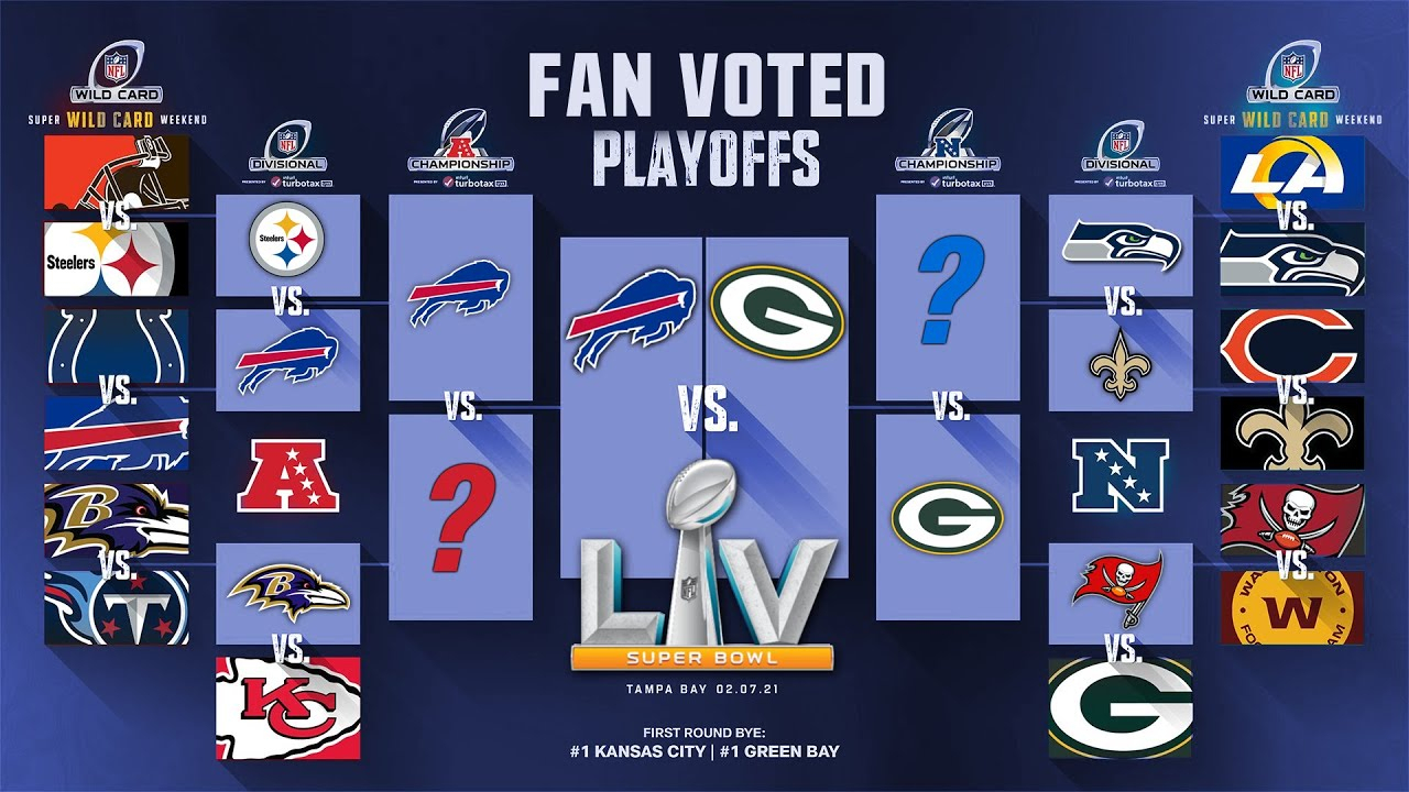 Fan Voted Nfl Playoff Predictions 2021 (Nfl Playoff Bracket Full  Predictions)