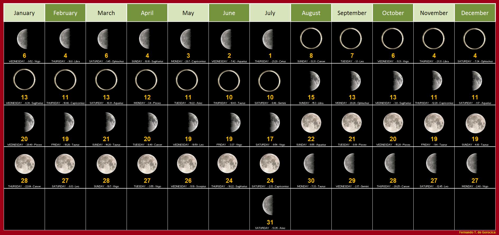File:2021 Lunar Calendar - Wikimedia Commons