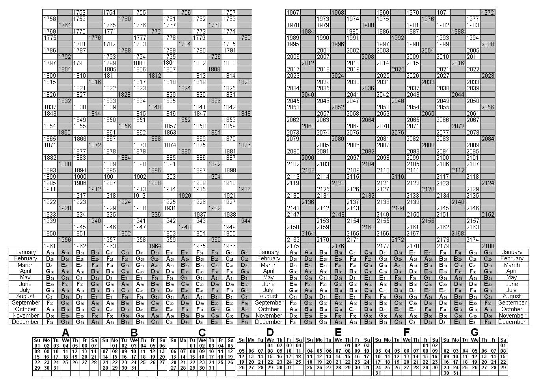 How To Depo Shot Due Date Calendar | Calendar Printables