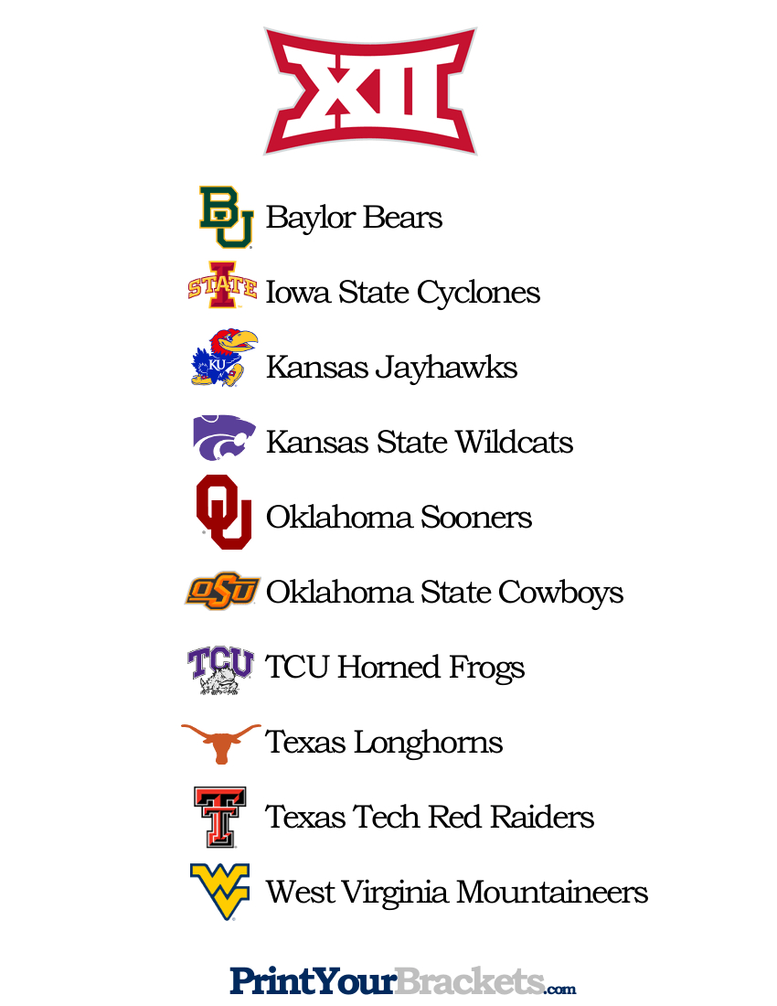 List Of Teams In The Big 12 - Printable