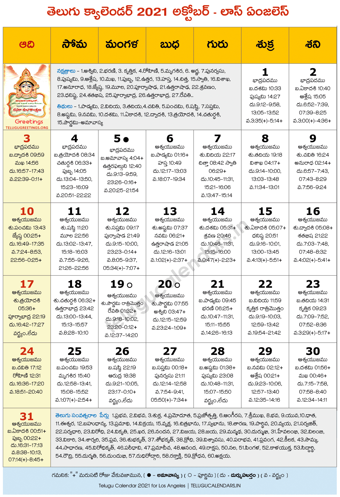 Los Angeles 2021 October Telugu Calendar | Telugu Calendars