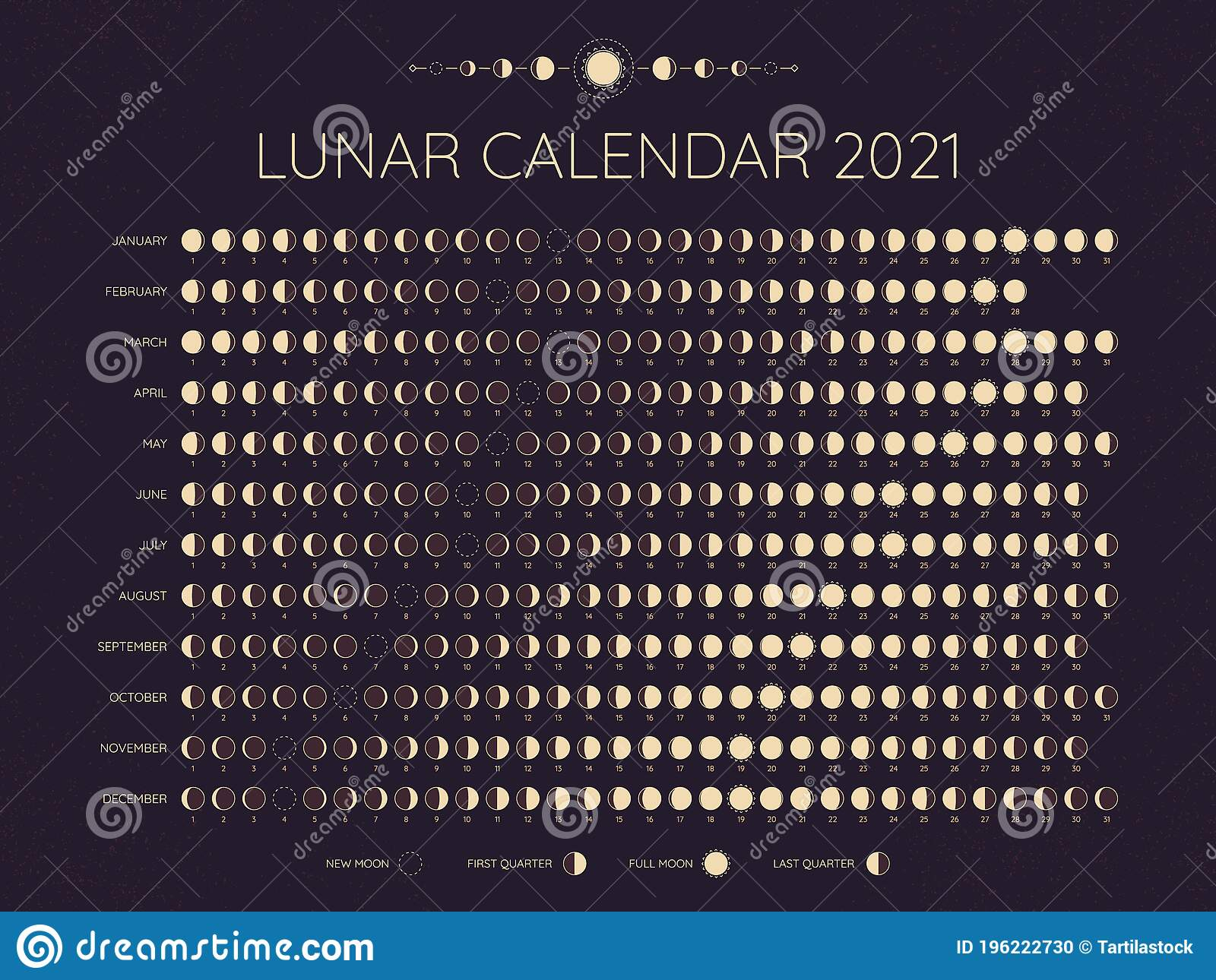Moon Calendar 2021. Lunar Phases Cycles Dates, Full. New And