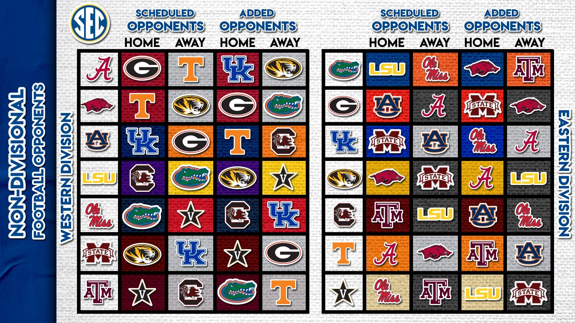 New Sec Opponents Set For Revised Football Schedule