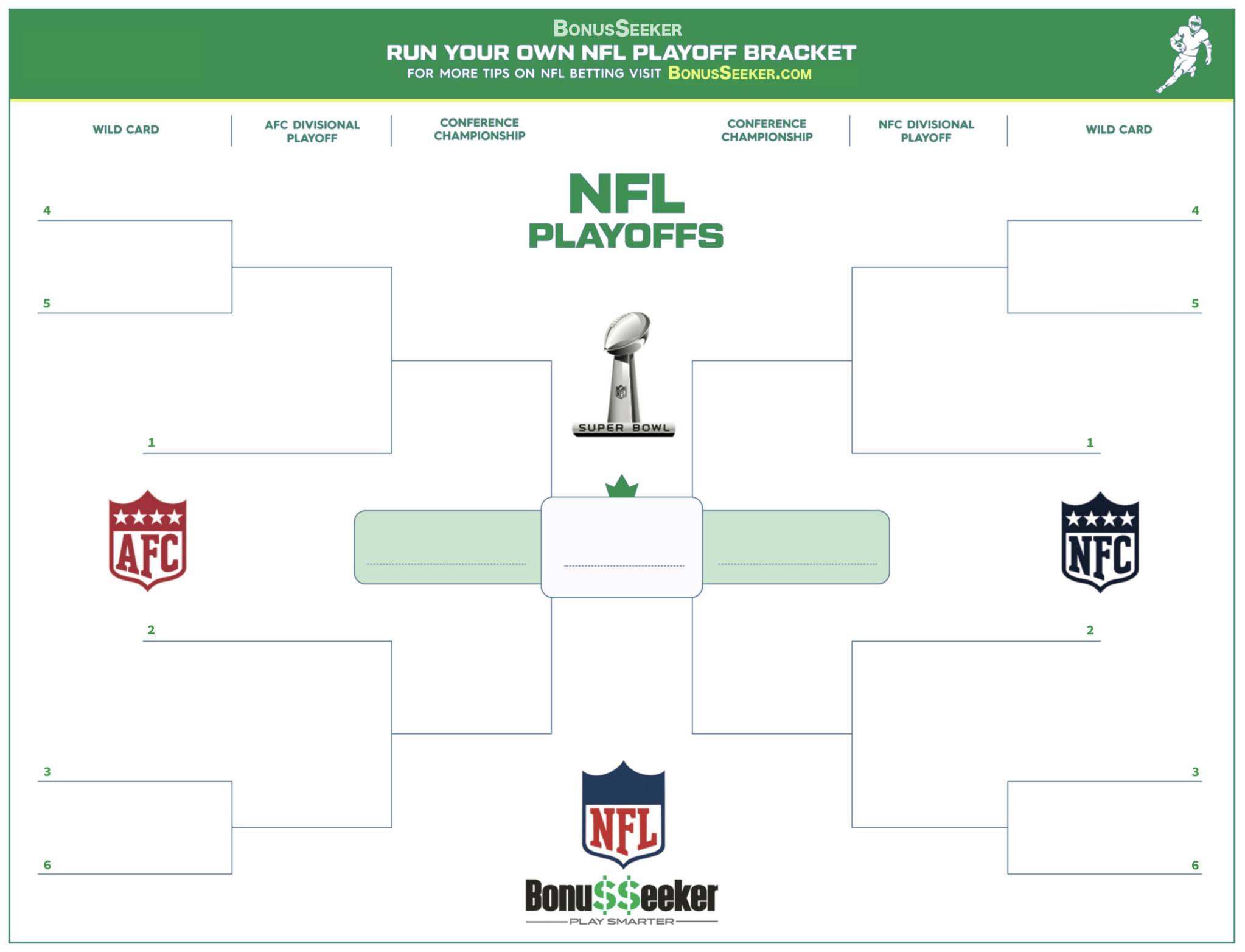 Nfl Playoff Bracket 2021 (Free Printable Pdf) | Nfl Playoff