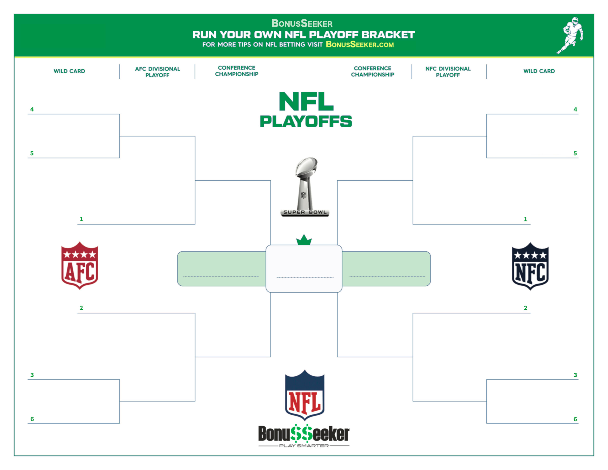 Nfl Playoff Bracket 2021 Printable