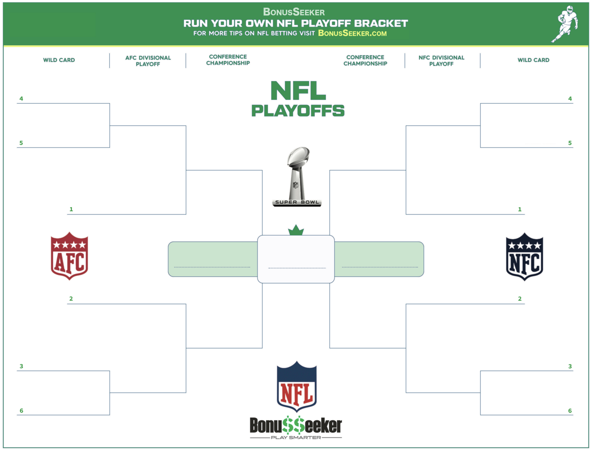 Nfl Playoff Bracket 2021 Template - Gambling Contest
