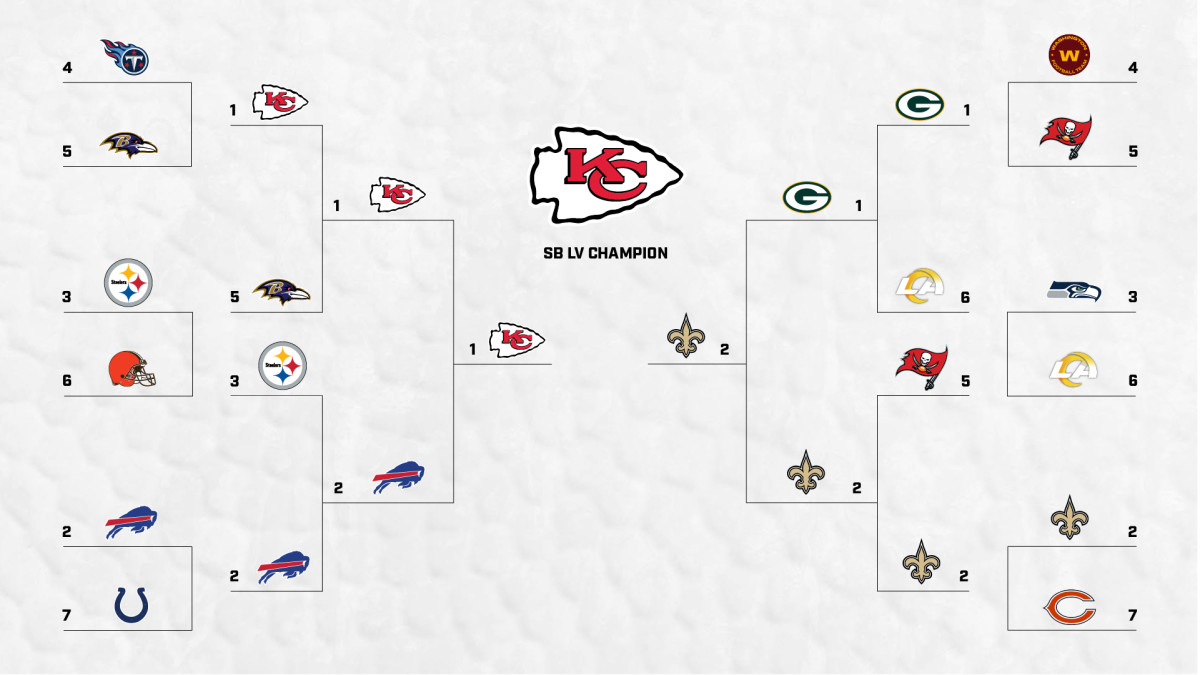 Nfl Playoff Predictions: Who Will Win Super Bowl Lv