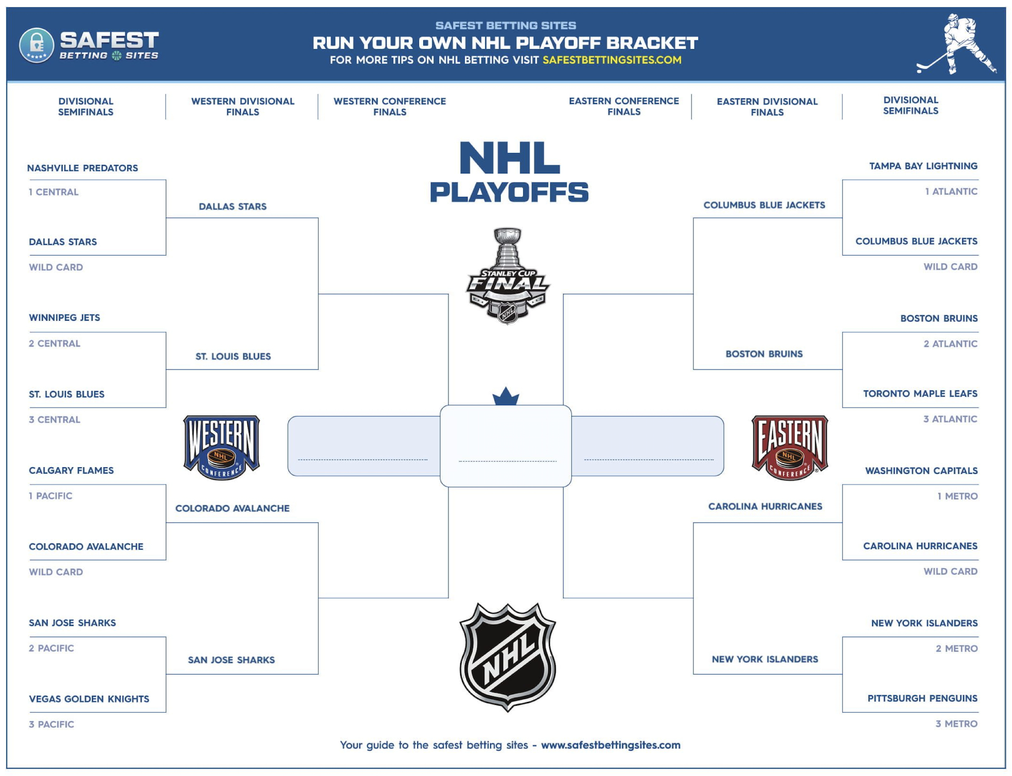 Nhl Playoff Bracket Challenge - 2019 Stanley Cup Betting