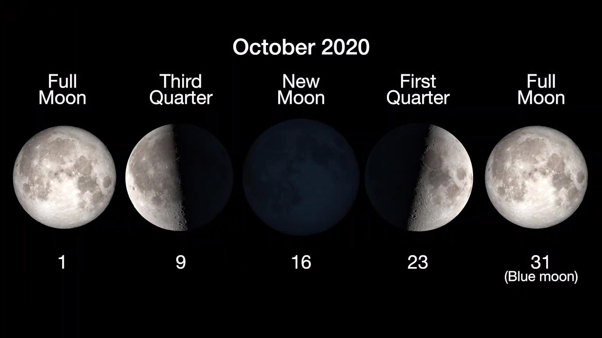 October 2020 Skywatching Tips From Nasa: Harvest Moon, Blue