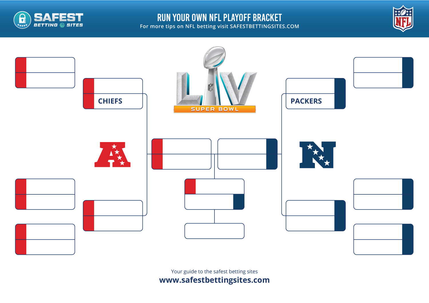 Printable Nfl Playoff Bracket - Betting Contest [Updated 2021! ]