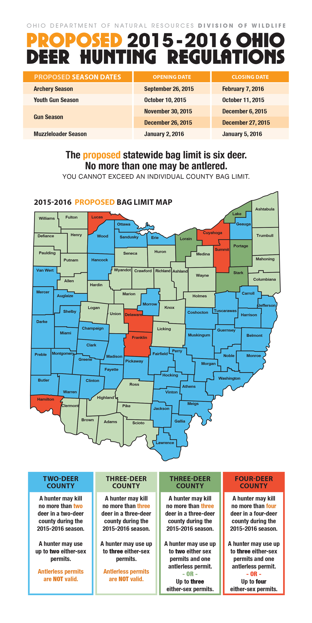 Reduced Bag Limits Part Of Proposed Changes To Ohio Deer