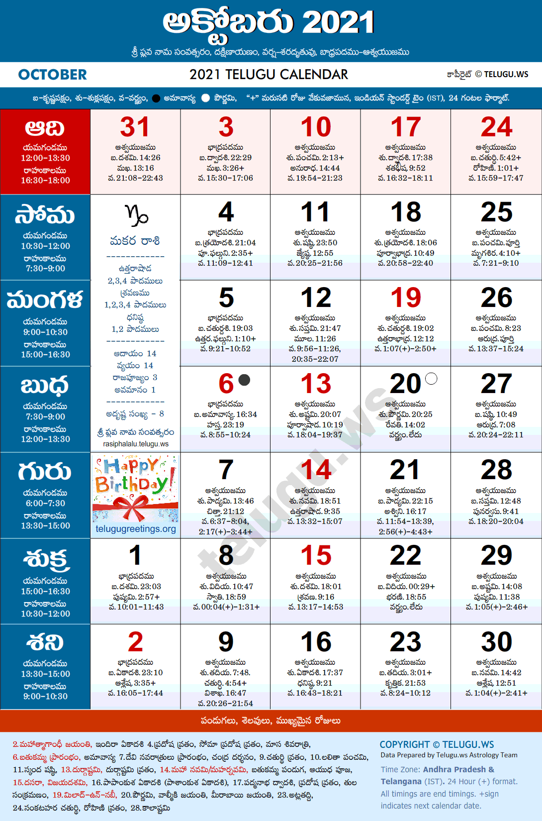 Telugu Calendar 2021 October Pdf Print With Festivals