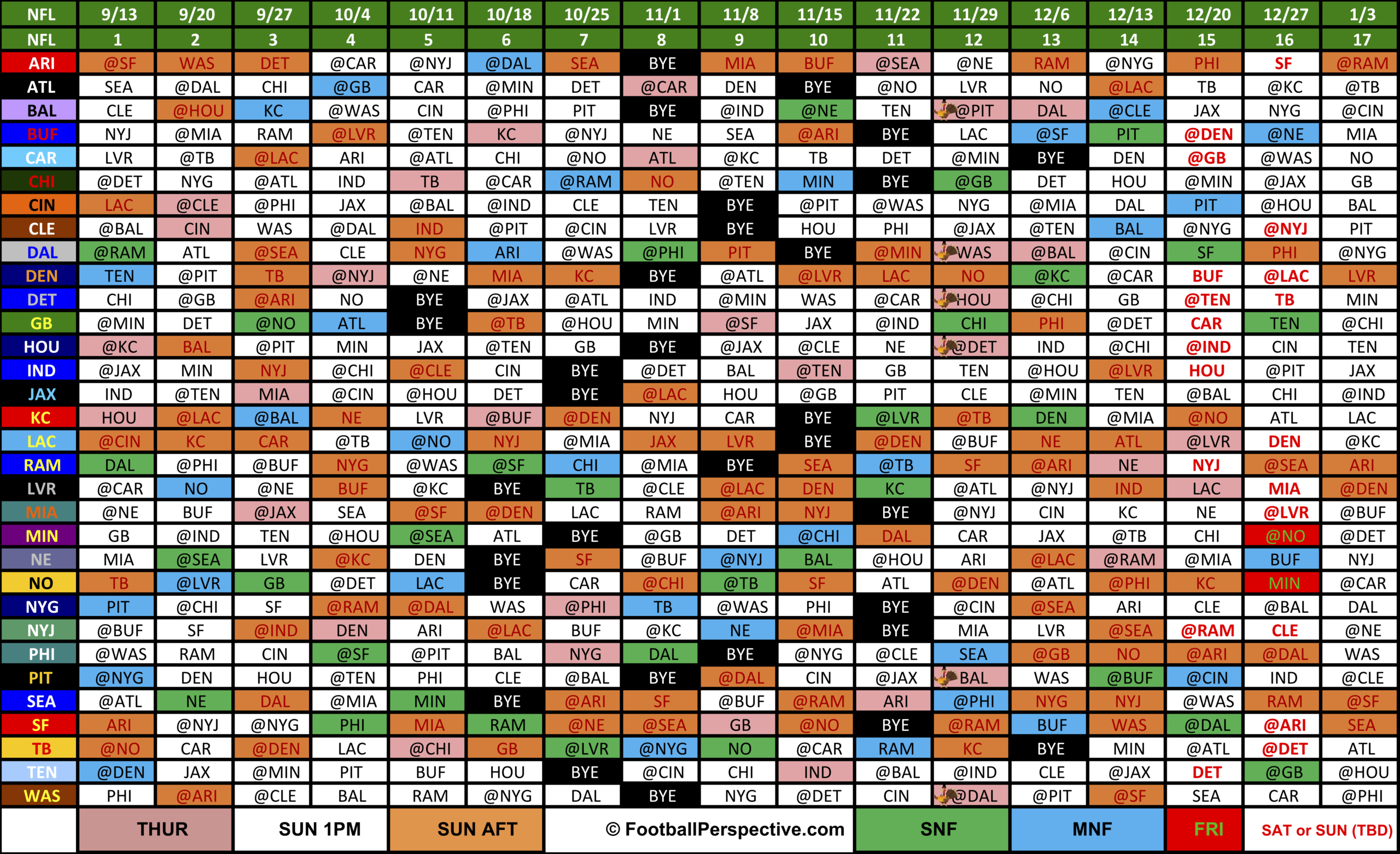 The 2020 Nfl Schedule