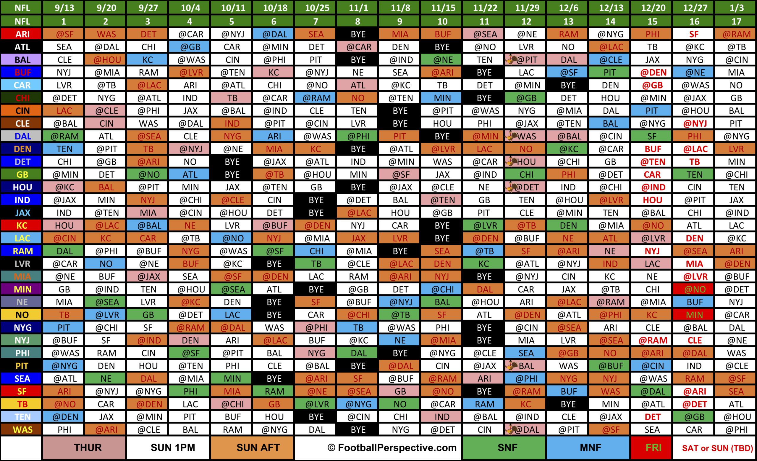 The 2020 Nfl Schedule