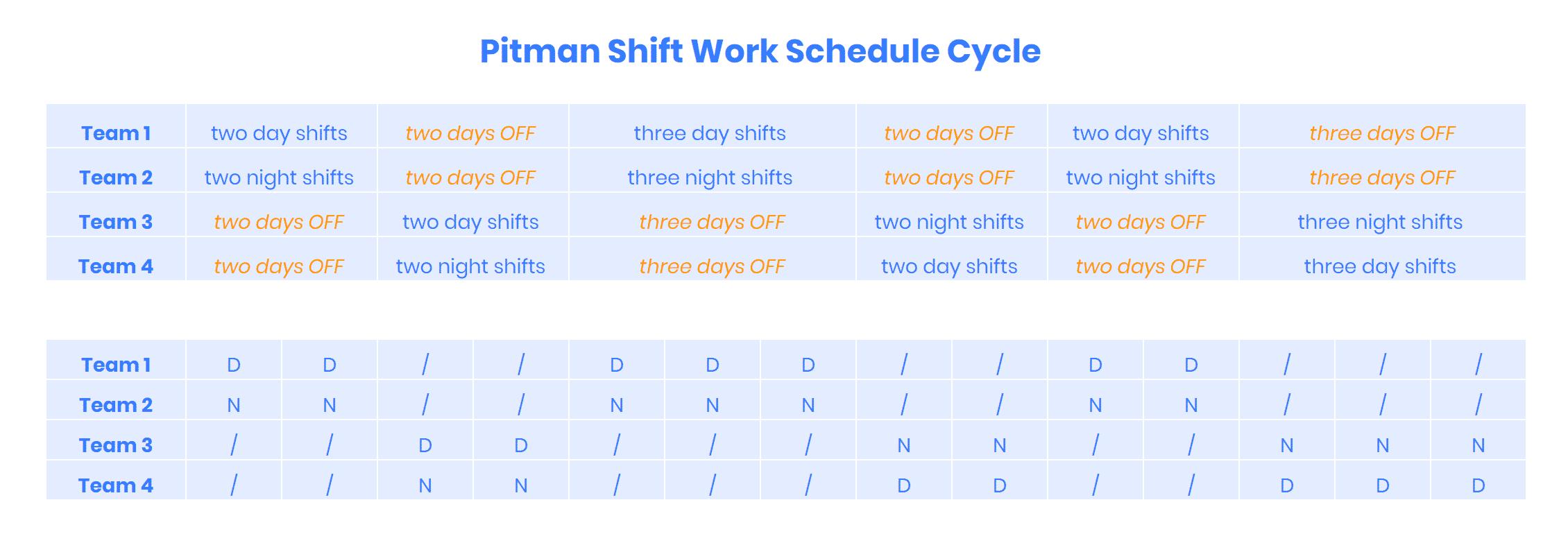 Work Schedule Types | Buddy Punch