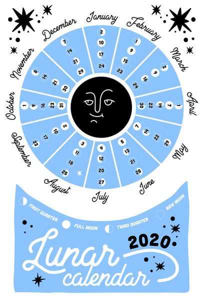 2021 Full Moon Phases Lunar Cycle Day Month Wall Calendar