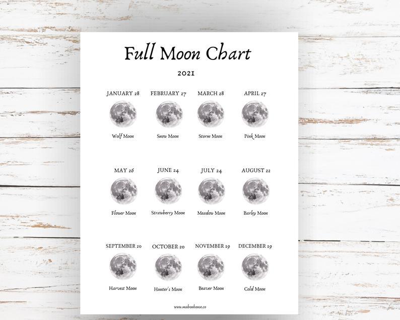2021 Full Moon Printable Moon Phase Chart Wheel Of Year   Etsy