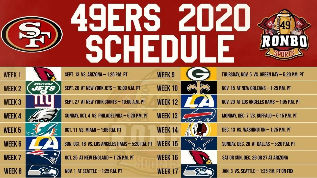 2021 Nfl Football Schedule Printable | Calendar Template