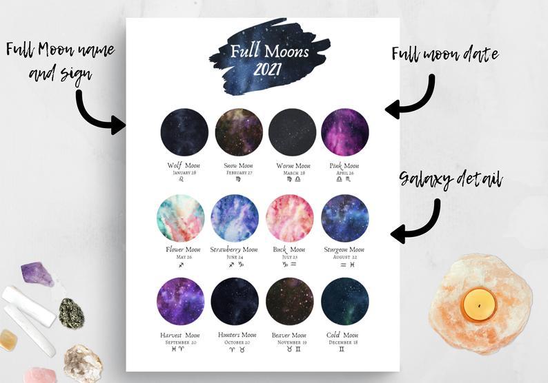 2021 Printable Full Moon Names Calendar. Celestial