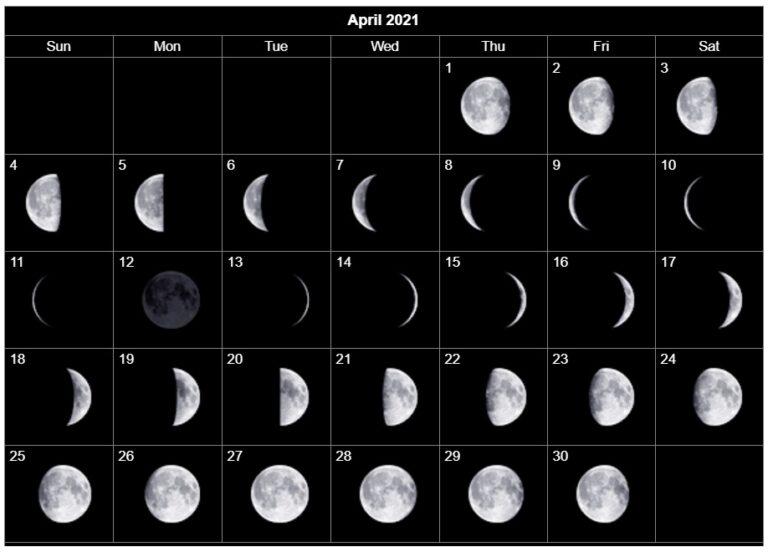 April 2021 Moon Calendar Lunar Phases Printable Free