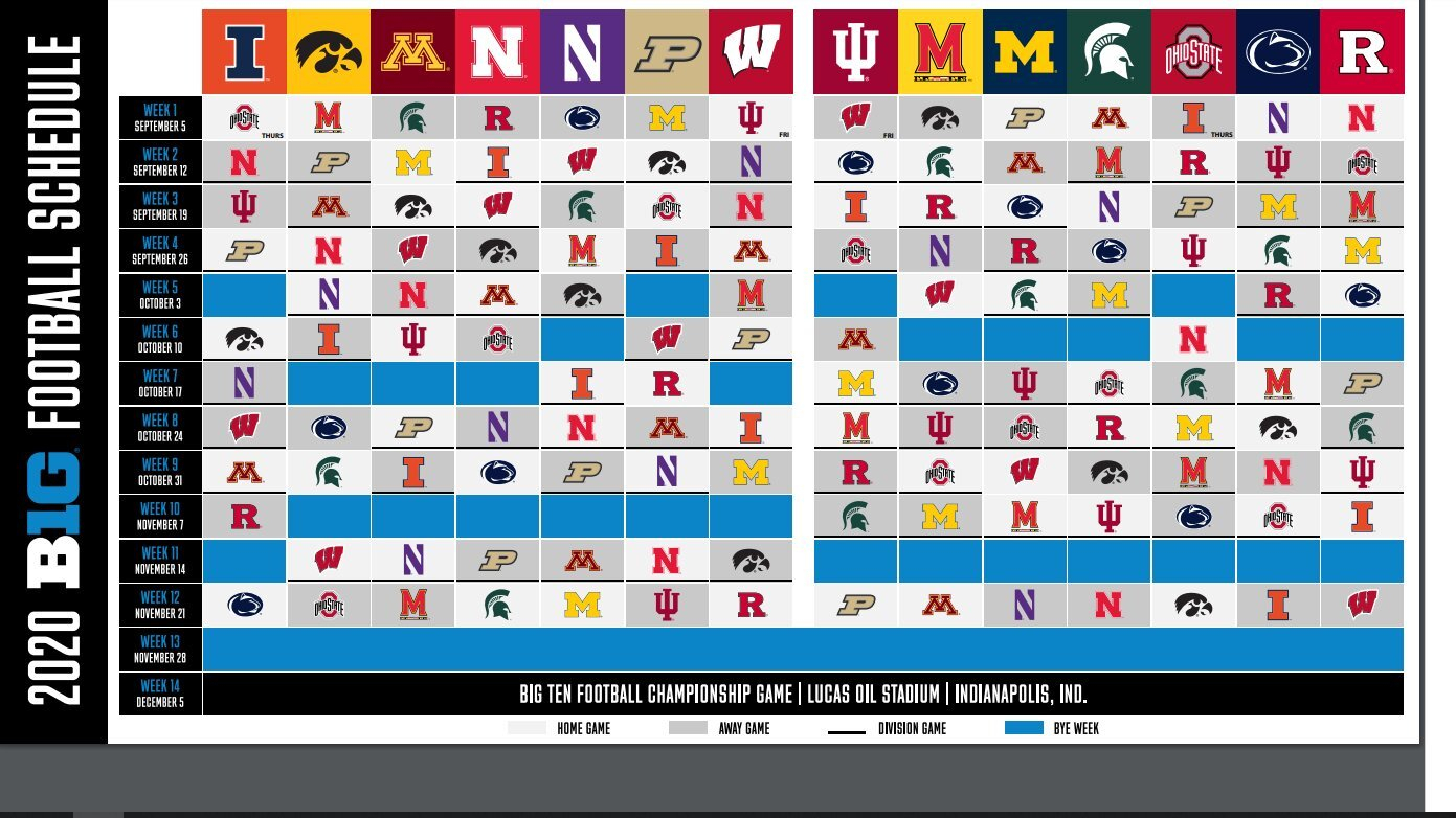 Big Ten Reveals League'S Conference-Only 2020 Football