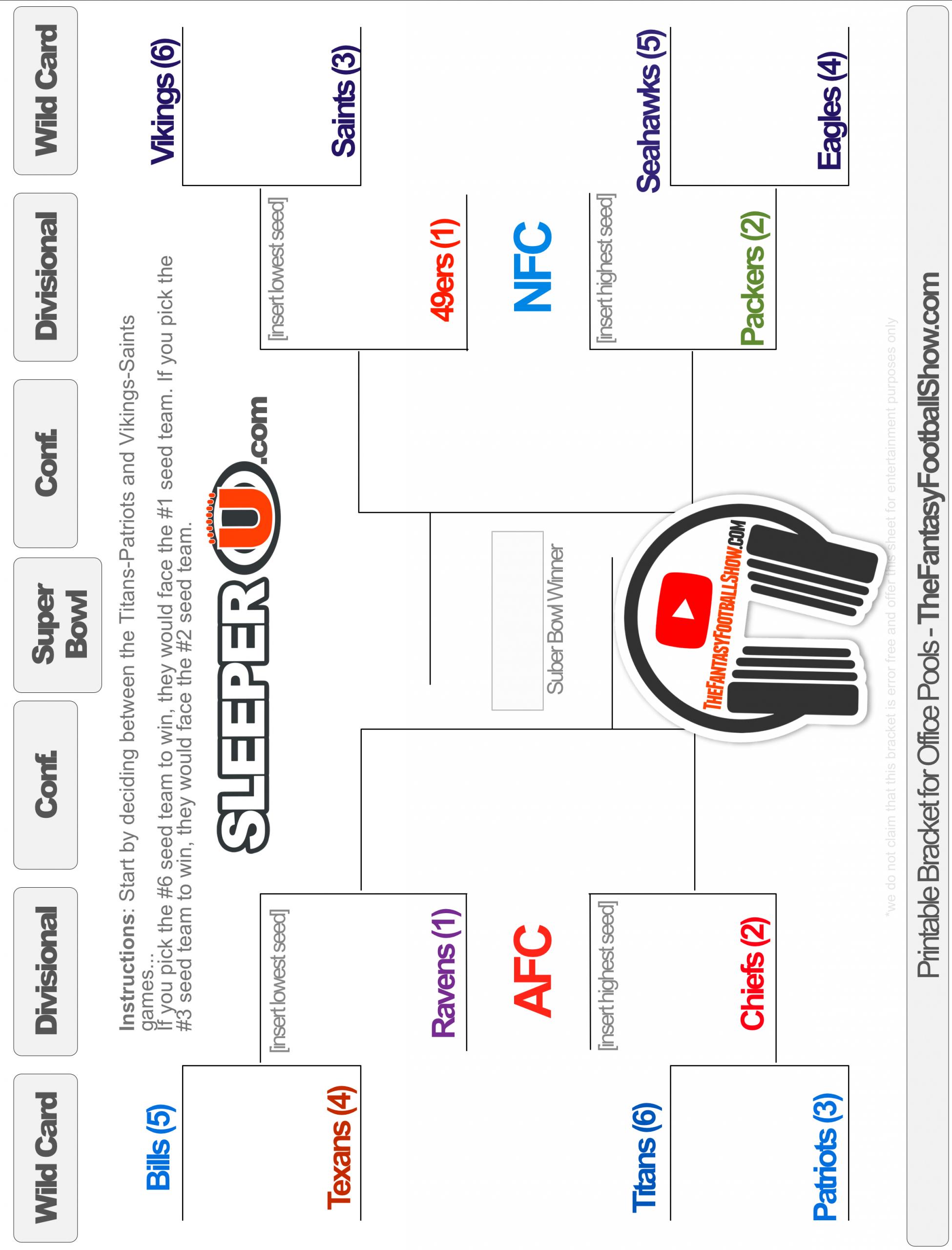 Bracket 2020 Nfl Playoffs Format / 2020 Nfl Playoff