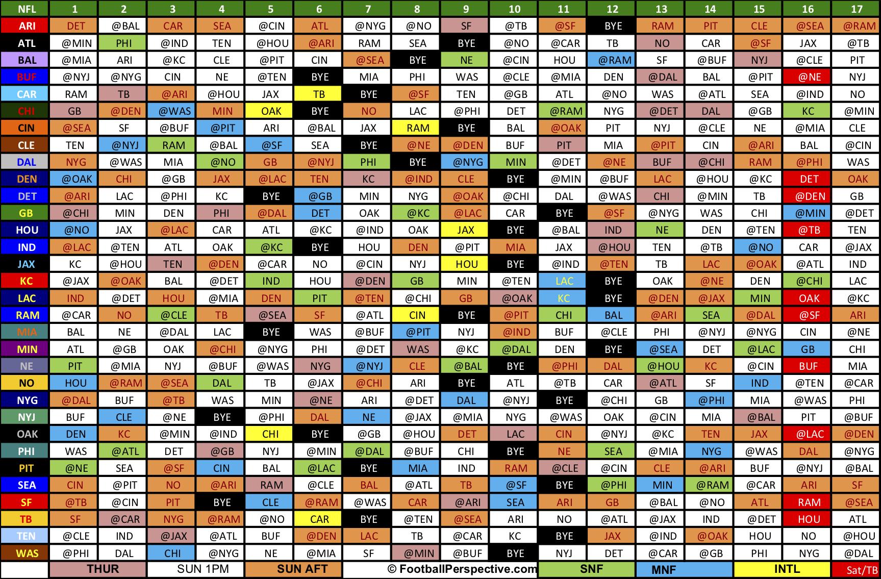 Catch Free Printable Nfl Schedule 2020 2020 | Calendar