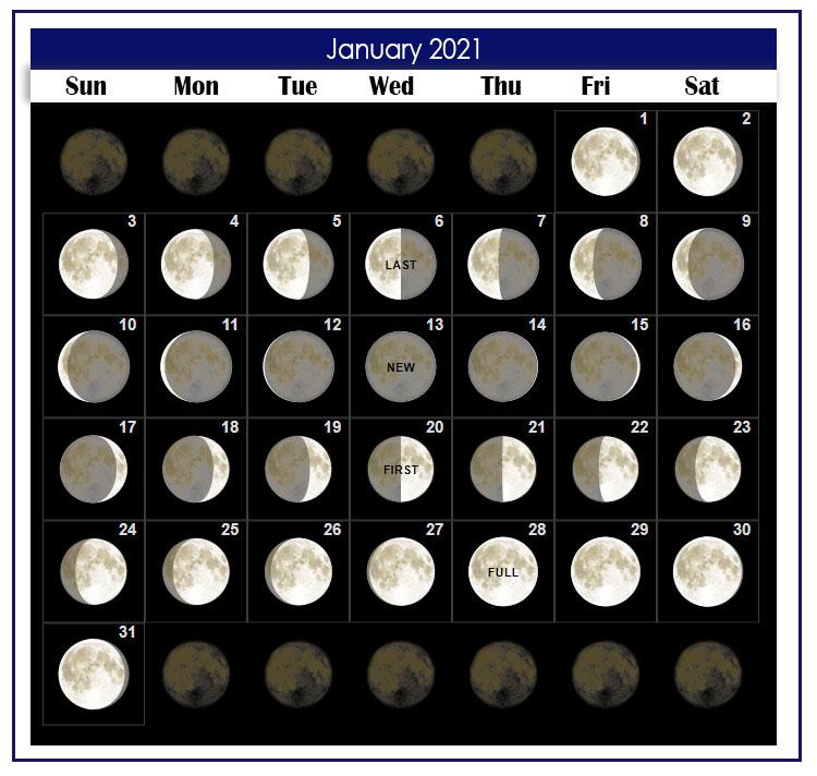 Full Moon Phases For January 2021 Lunar Calendar - New