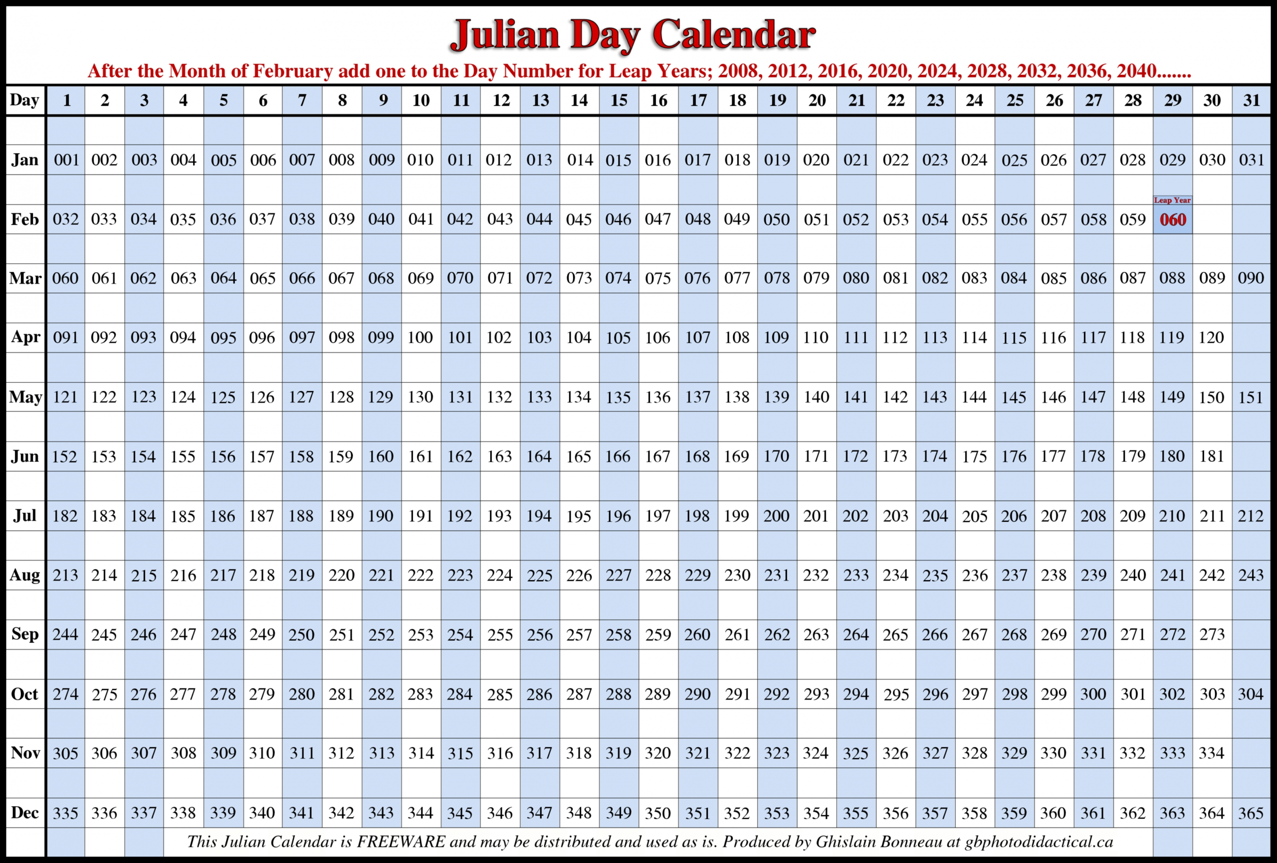 Julian Calendar 2021 Today | Printable March