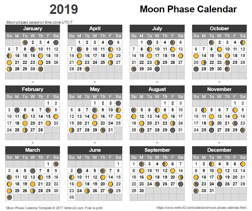Lunar Calendar 2021 Free : Lunar Calendar 2021 (Norway
