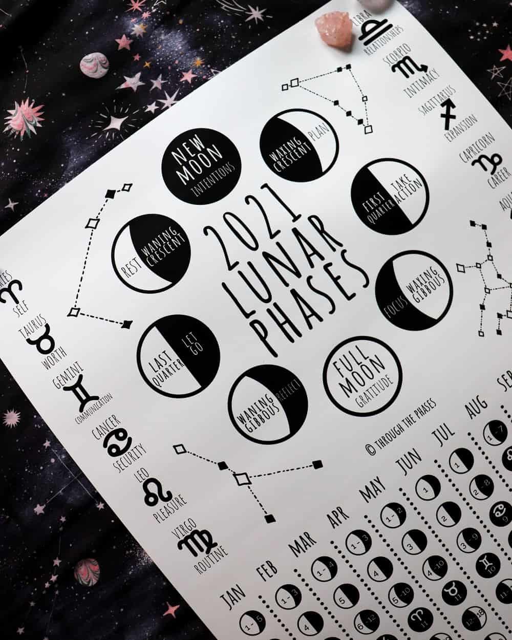 Lunar Calendar 2021 Free / Lunar Calendar Posters From