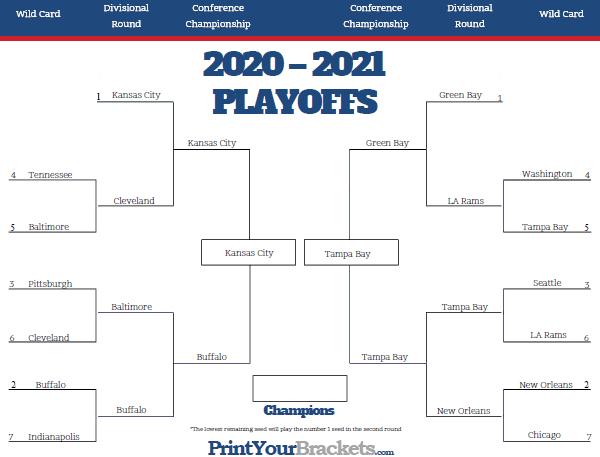 Nfl Playoff Bracket 2020-2021 - Printable