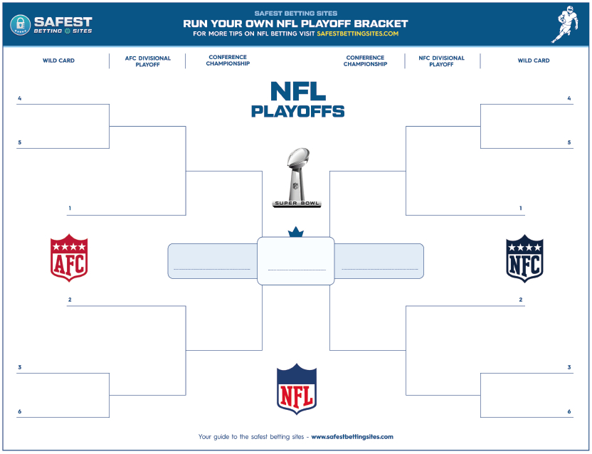 Nfl Playoff Bracket Right Now Nhl Playoffs 2020