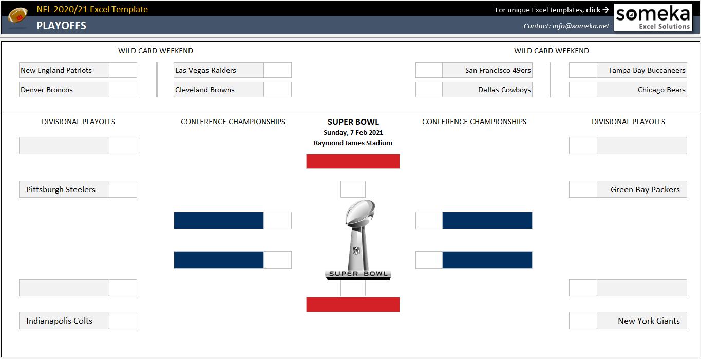 Nfl Playoffs 2021 Format / Nfl Playoff Schedule 2020