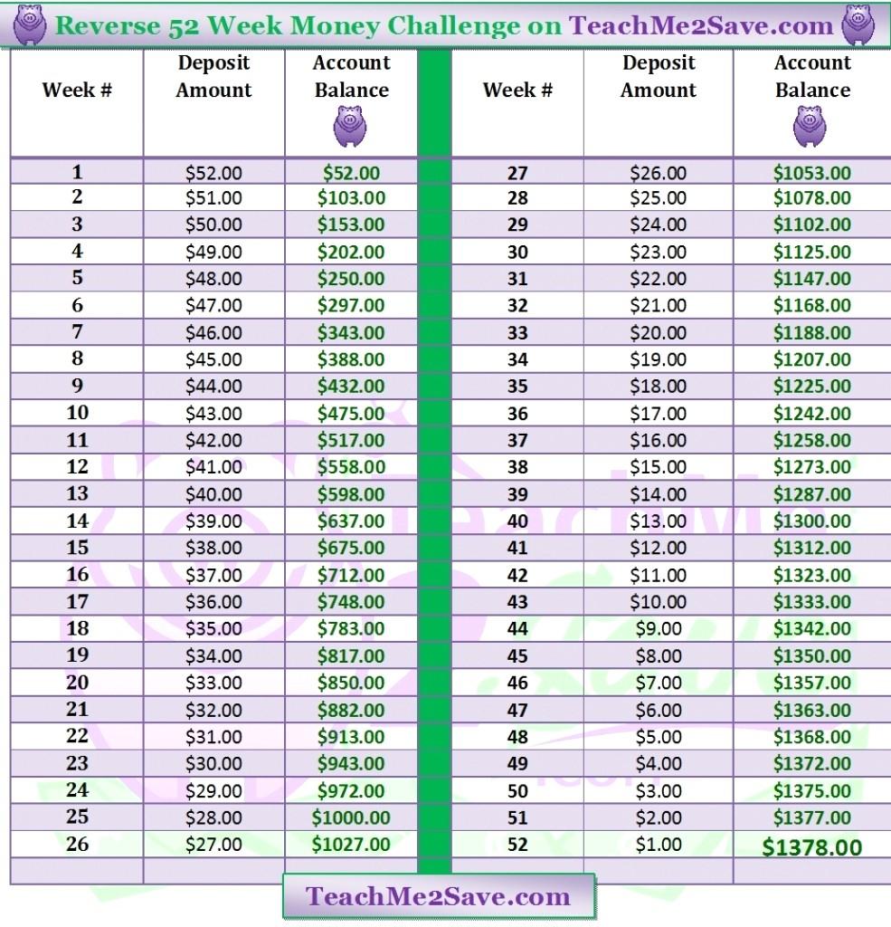 Printable Depo Calendar 2020 | Example Calendar Printable