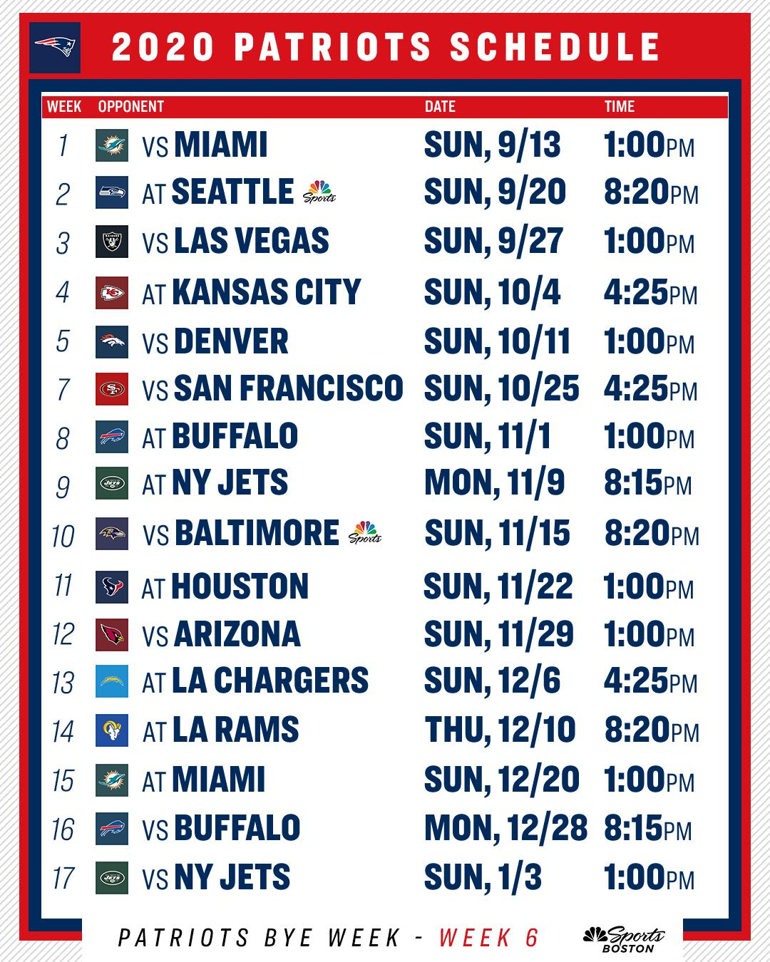 2020 Nfl Schedule: Complete Viewers Guide To Patriots