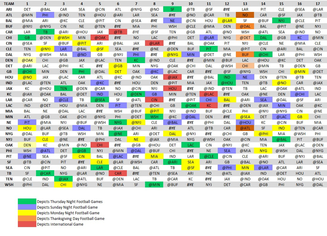2020 Nfl Schedule Grid Printable