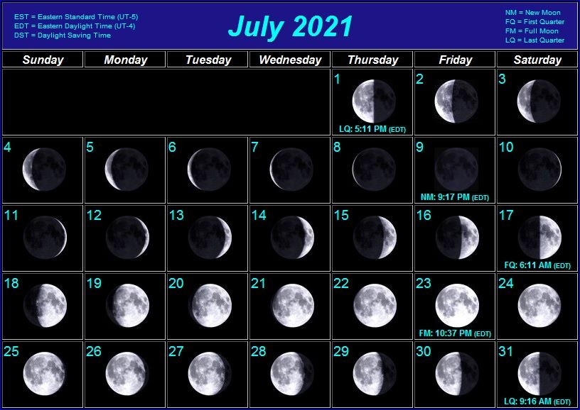 July 2021 Moon Phases Calendar | Free Printable Calendar