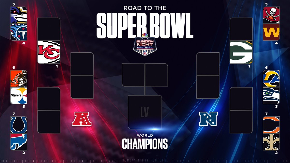Nfl Playoffs 2021 Tv Schedule - Printable Nfl Playoff